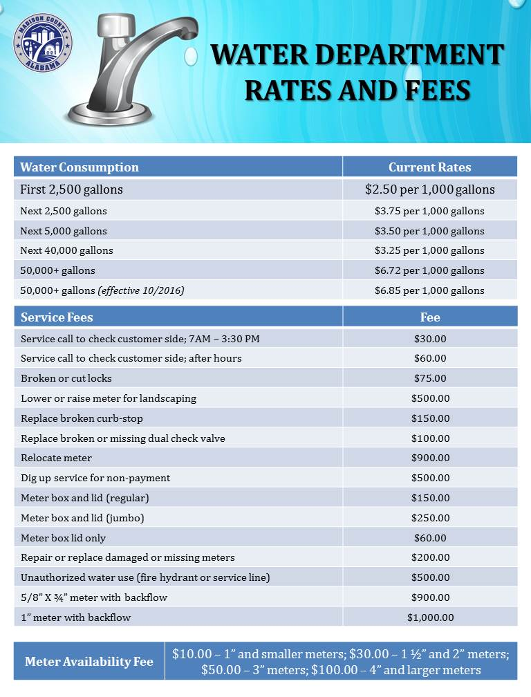 Water Department Rates and Fees