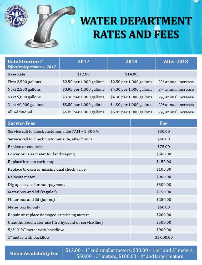Water Department Rates and Fees 170907 v2