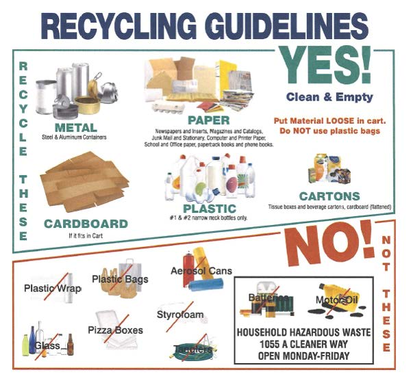 RANA-recycling-guidelines